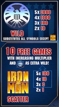 Iron Man 2 funktioner